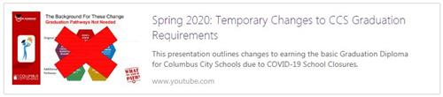 Spring 2020: Temporary Changes to Graduation Requirements