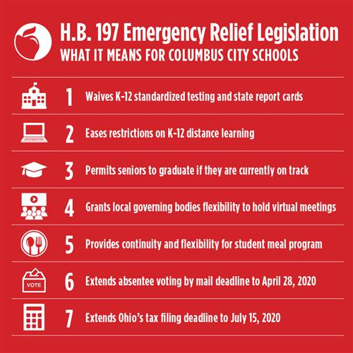 HB 197 What It Means For CCS Graphic